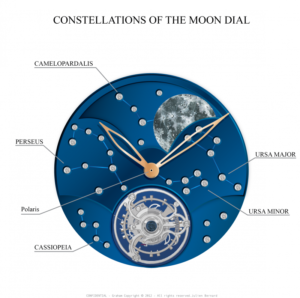 CONSTELLATIONS-OF-THE-MOON-DIAL-800x794